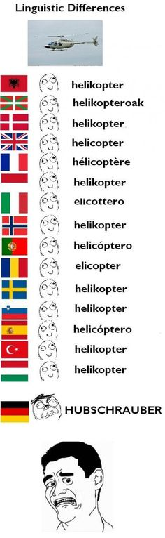 Linguistic differences – helicopter