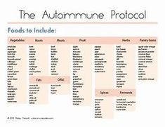 Autoimmune Protocol Print-Out Guides AIP foods to avoid and include printables.AIP foods to avoid and include printables. Paleo Autoinmune, Paleo Food, Healthy Eating, Dieta Aip, Power Salat, Hypothyroidism Diet, Autoimmune Diet, Autoimmune Paleo Recipes Thyroid, Crohns Recipes