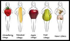 Υπάρχουν βασικές αρχές σωματότυπων που μας κατατάσσουν σε κατηγορίες!! Εσύ ξέρεις σε ποιο είδος σωματογραμμης ανήκεις;; Body Shape Chart, Body Shape Guide, Types Of Body Shapes, Body Types, Body Figure, Professional Dresses, Flattering Dresses, Dress Form, Colorful Fashion