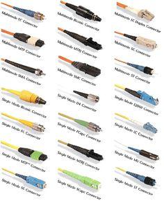 Conectores de fibra optica / fiber optic conectors (570×701) Electronics Basics, Electronics Components, Electronics Projects, Electrical Projects, Electrical Installation, Fiber Optic Connectors, Structured Cabling, Computer Basics, Electronic Engineering