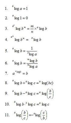 #LOGS  #Math  #Maths #Logarithm #Rules #  Logarithm Rules