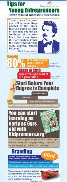20+ Cheatsheets & Infographics for Startup Entrepreneurs