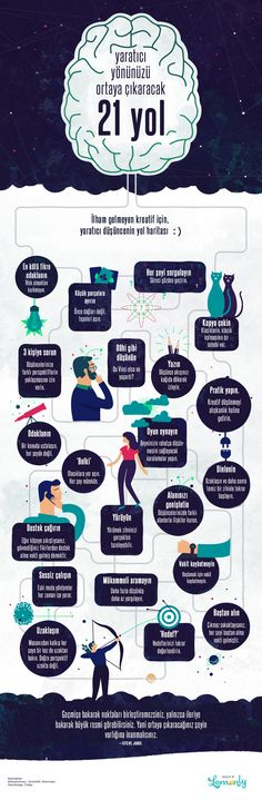 Stuck in a rut, need motivation to change - 21 Ways to Get Inspired (Infographic.Stuck in a rut, need motivation to change - 21 Ways to Get Inspired (Infographic) Source by E Learning, Inbound Marketing, Marketing Digital, Marketing Automation, Content Marketing, Affiliate Marketing, Self Development, Personal Development, Lerntyp Test