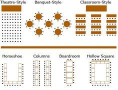 meeting room setup styles - Google Search