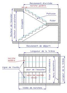 calcul d 39 un escalier en colimacon architecture pinterest palier circulaire et depart. Black Bedroom Furniture Sets. Home Design Ideas