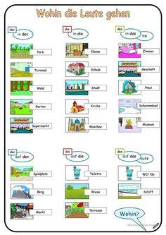 - where people go _ learning posters - Study German, German English, Learn German, German Grammar, German Words, German Resources, Deutsch Language, Germany Language, German Translation