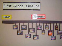 Top Moments of the Month, love this idea!! Teaches timelines and great visual of learning :)