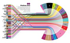 Delayed Gratification | The Slow Journalism Magazine | BOOKER PRIZE 2012 INFOGRAPHIC