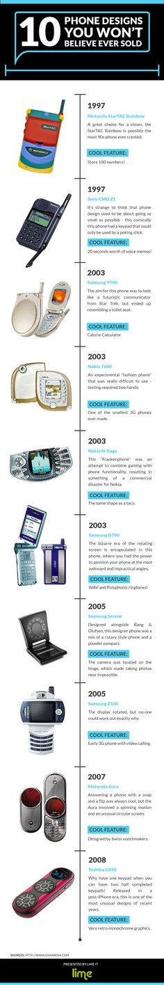 10 Phone Designs you Won't Believe Ever Sold #infographic #Mobile #History