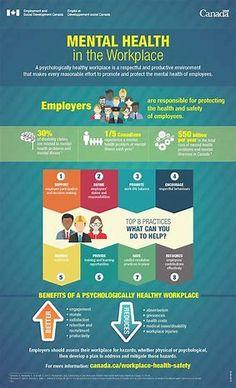 Mental Health Infographics
