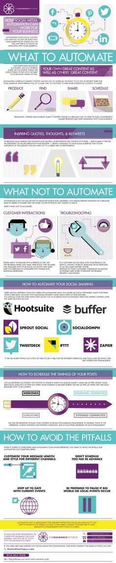"SOCIAL MEDIA -         ""How To Use Social Media Automation For Your Business #Infographic""."