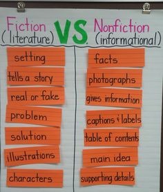 non fiction text features kindergarten anchor charts \ fiction kindergarten anchor charts + realistic fiction anchor charts kindergarten + fiction vs nonfiction kindergarten anchor charts + non fiction text features kindergarten anchor charts Library Lessons, Reading Lessons, Reading Skills, Teaching Reading, Teaching Ideas, Guided Reading, Reading Strategies, Math Lessons, Teaching Genre