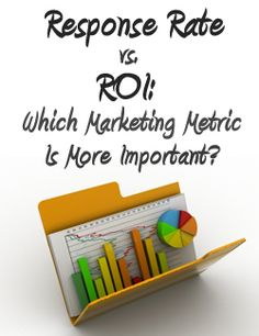 Judging a marketing campaign's success without metrics is like throwing darts in the dark. Let's explore two of the important ones: Response rate and ROI. Advertising Techniques, How To Move Forward, Display Ads, Direct Mail, Mail Marketing, Text Messages, No Response, Investing, Campaign