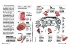 Editorial Design Inspiration: Saude Magazine