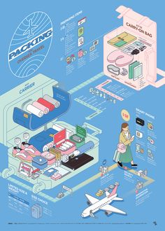 1709 Packing Infographic Poster on Behance Information Design, Information Graphics, Information Poster, Graphic Design Illustration, Illustration Art, To Do App, Layout Design, Web Design, Design Ideas
