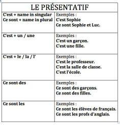 (1) Parler Français - Fotos de la biografía