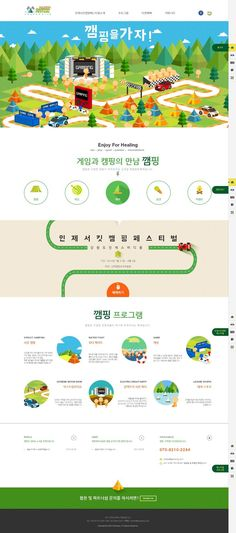 Camping infographics ideas