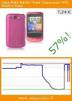Case-Mate Barely There Coque pour HTC Wildfire Rose (Accessoire). Réduction de 57%! Prix actuel 7,24 €, l'ancien prix était de 16,98 €. https://www.adquisitio.fr/case-mate/barely-there-coque-htc-1