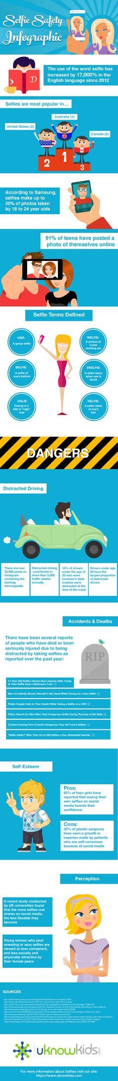 Selfie Safety #infographic #SocialMedia #Selfie