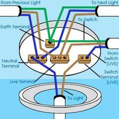 20 best electical wiring images electrical wiring circuits rh pinterest com