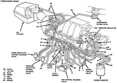 ford f150 engine diagram 1989 1994 ford f150 xlt 5 0 302cid rh pinterest com 1993 ford f150 motor diagram 1993 ford f150 4.9 engine diagram