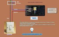 Esquemas eléctricos: Funcionamiento de un timbre