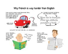 Why French is more difficult than English?