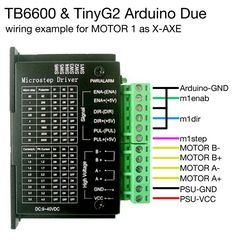 How to connect Arduino Due TinyG2 (g2core) with TB6600 stepper motor driver