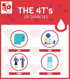4 Terrific Tips AND Tricks: Diabetes Recipes Meals diabetes type 1 simple.Diabetes Tips Motivation diabetes cure remedies.Diabetes Tips Healthy Snacks. Type 1 Diabetes Cure, Diabetes Test, Prevent Diabetes, Diabetes Food, Sugar Diabetes, Gestational Diabetes, Diabetic Breakfast, Diabetic Desserts, Infographic