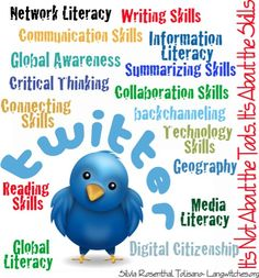 "Using Twitter in the classroom: ""It's NOT About the Tools. It's About the Skills. What are the skills and literacies, I want my students to be exposed to and develop?"