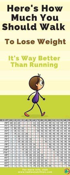 Lose Weight Walking Routine Walking Workout