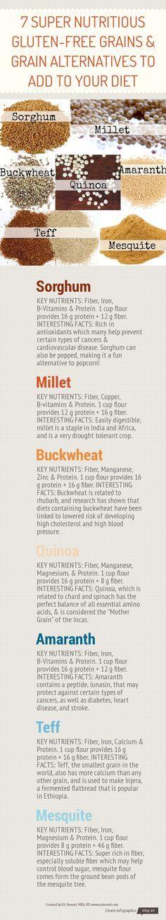 7 Super Nutritious Gluten-Free Grains and Grain Alternatives Recipes featuring the Super 7: Sorghum, Teff, Millet, Quinoa, Buckwheat, Amaranth Mesquite