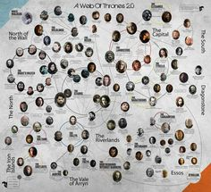 Game Of Thrones Family Tree Decoration Art Printing Canvas Silk Poster