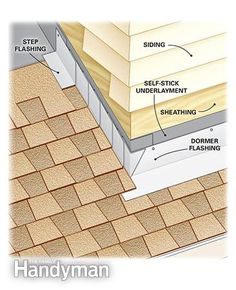 How to Roof a House: Learning how to install step and dormer flashing is an important part of roofing a house. http://www.familyhandyman.com/roof/how-to-roof-a-house/view-all