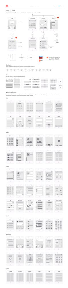 Ux-kits-mobile-app-visual-flowchart. #UX