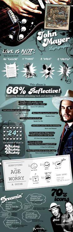 John Mayer - Born And Raised Lyrigraphic #Infographic Lyrics from www.MetroLyrics.com