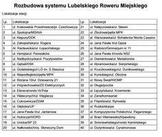 Lubelski Rower Miejski: 42 nowe stacje i 420 rowerów w kwietniu (lista miejsc) | Lublin, Lubelskie, Lubelszczyzna - wiadomości, informacje, aktualności, artykuły, wydarzenia