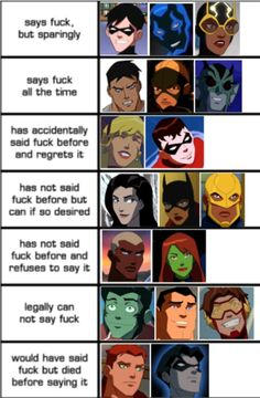 "I'm sorry image: the ""who can say fuck"" meme with Young Justice characters says fuck >>>> I'm feeling personally attacked Young Justice Funny, Young Justice League, Artemis Young Justice, Young Justice Robin, Young Justice Wally, Justice League Funny, Damian Wayne, Sorry Images, Kid Flash"