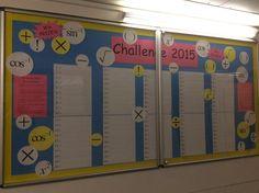 Challenge 2015... display