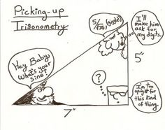 Trigonometry joke | Mathspig Blog
