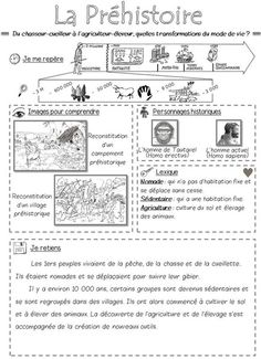 Préhistoire Learning Process, Kids Learning, Advanced Grammar, Flags Europe, Art History Memes, Teachers Corner, French Classroom, History Teachers, French Lessons