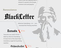 History of Typography infography