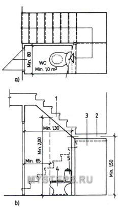 Картинки по запросу туалет под лестницей