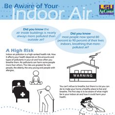 Learn how to keep your indoor air healthy. Information from LSU Extension. Emergency Preparedness Kit, Chart Design, Air Pollution, Safety Tips, Lsu, Air Purifier, Indoor Air Quality, Save Energy, Home Buying