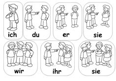 Personal Pronouns - German for all Deutsch für alle German Language Learning, Language Study, Teaching English, Teaching French, Teaching Spanish, Spanish Language, German Grammar, German Words, Spanish Lessons