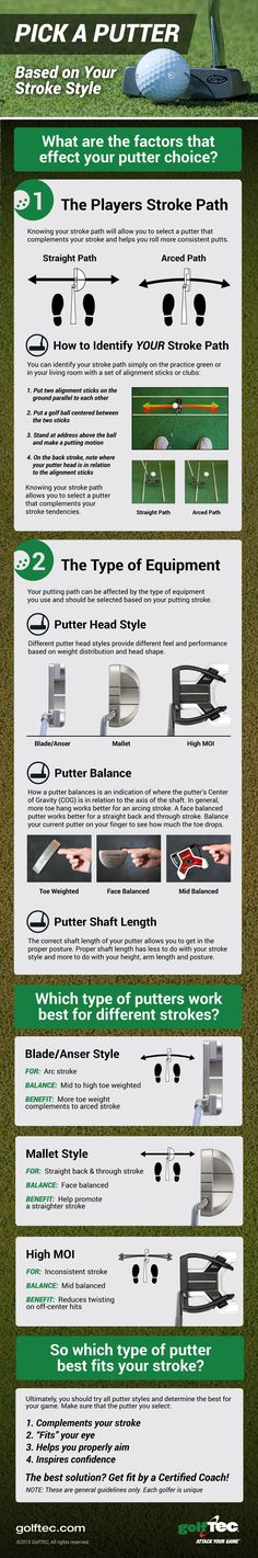 Find the Right Putter Style Infographic Like and Repin. Noelito Flow. Noel Music.