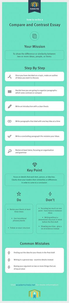 a compare and contrast essay shows the differences and   infographics on how to write a compare and contrast essay