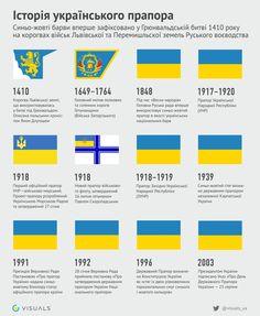History of Ukrainian flag Ukraine Flag, Ukrainian Dress, Ukrainian Art, History Of Flags, Ukrainian Language, English Vocabulary Words, Flag Patches, Interesting Information, History Memes