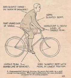 An early guide to correct touring position. http://j.mp/SW7THS