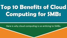 Top 10 Benefits of Cloud Computing For SMBs I Deepanshu Gahlaut
